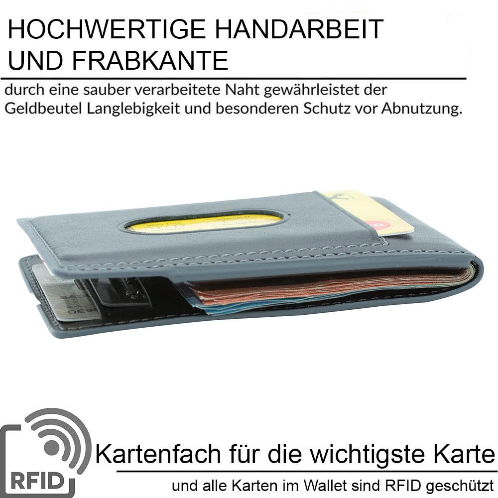 Miniwallet Schwarz / Grau